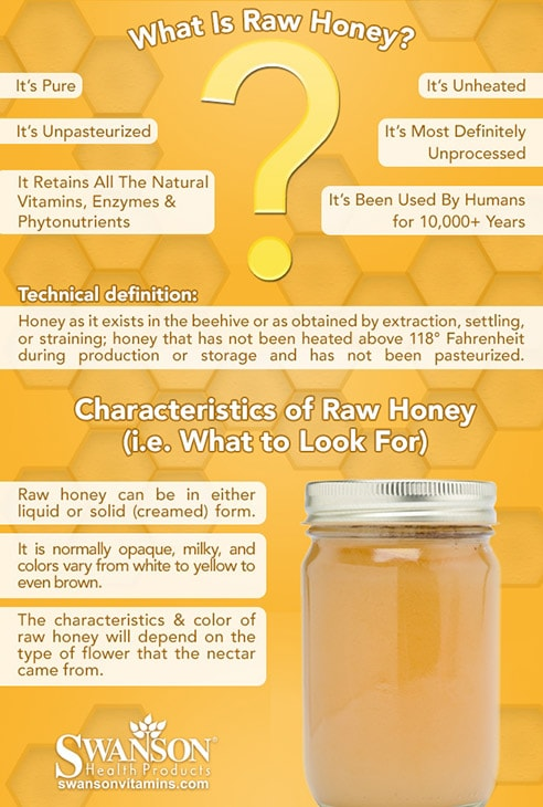 How to get Rid of White Spots on Skin use Raw Honey