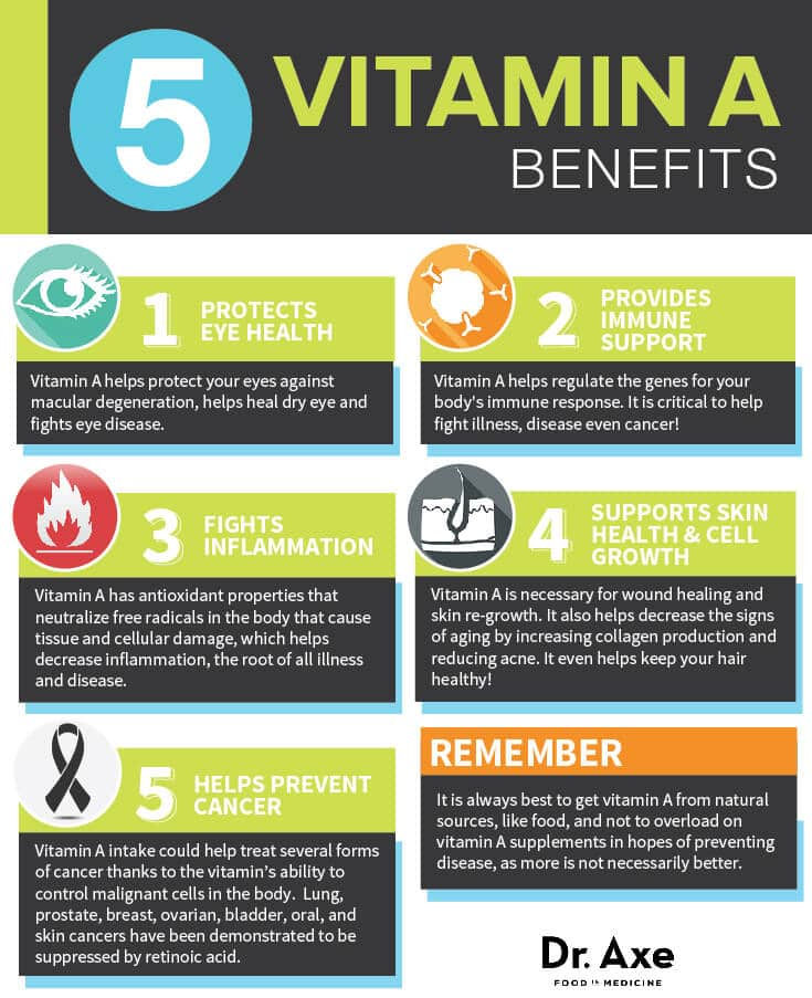 Are Sugar Bear Hair Vitamins The Best Supplements For Your